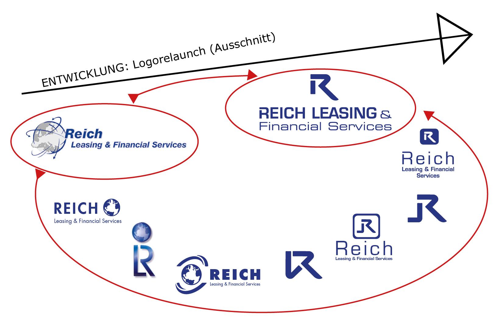 Logorelaunch: R = Konzentration auf das Wesentliche